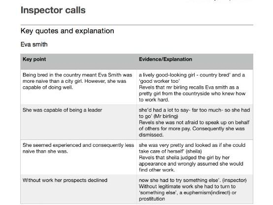 Inspector calls: key quotes explained and key themes