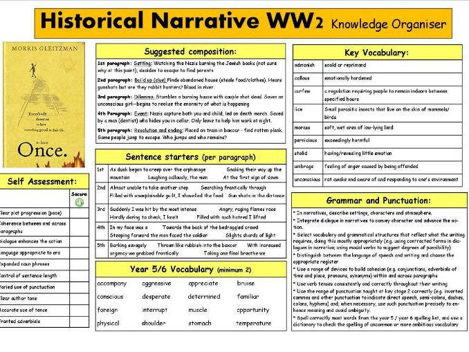Historical Narrative knowledge organiser based on ONCE
