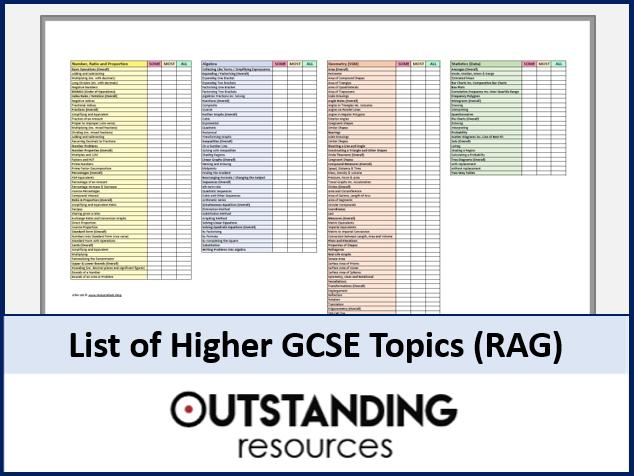 Maths: GCSE Higher Topic List (9-1 Syllabus) with RAG Assessment