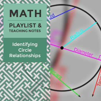 Identifying Circle Relationships - Playlist and Teaching Notes