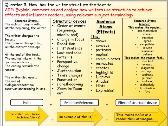 English Language Paper 1: Question 3 (Structure)