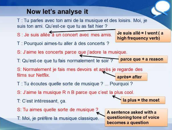 French GCSE Higher free time role play