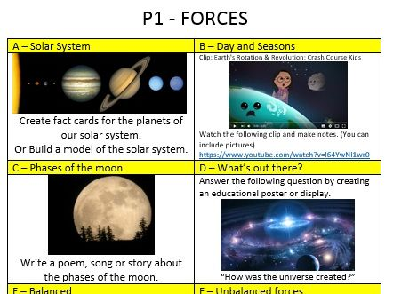 Year 7 Homework - Physics Topic 1 - Forces - KS3