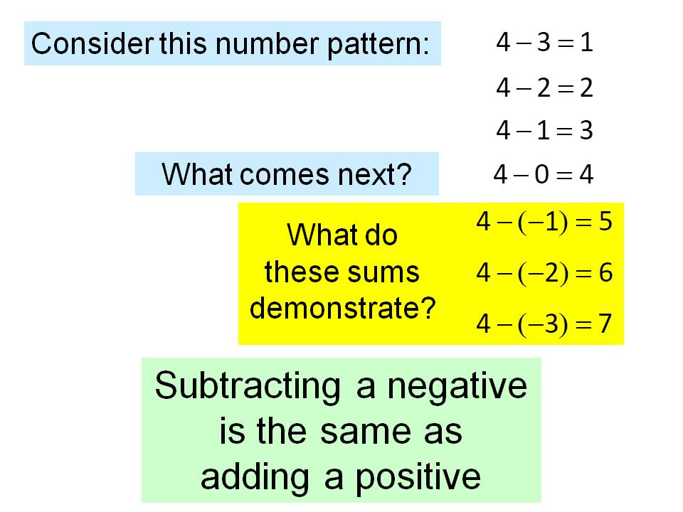 Negative numbers - subtracting a negative number