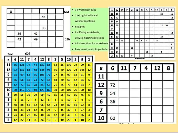 Times Table / Multiplication Grid Worksheet Generator, Easy to Challenging, Solutions, Ready to use