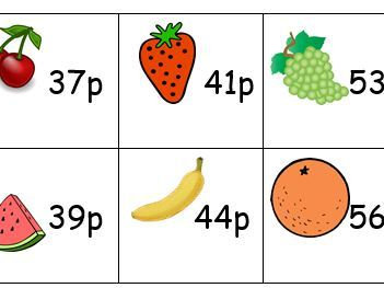 Year 2 - Money Fruit Shop - Find the total differentiated
