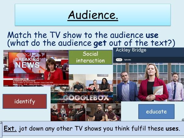 Eduqas 9-1 GCSE Media Studies Audience and Uses & Gratifications theory