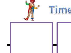 Circus timeline activity - perfect for KS2! Can the children order the events into a timeline?