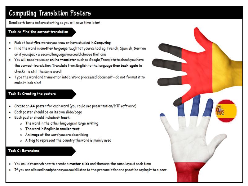 Computing Translation Posters