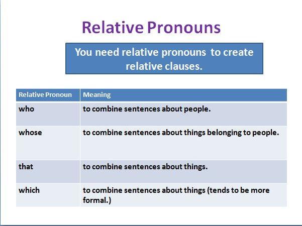 Pimp Your Sentences: Use Relative Clauses