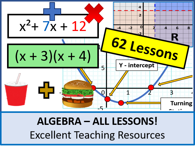 Algebra: ALL Lessons (62 Lessons) + ALL Resources