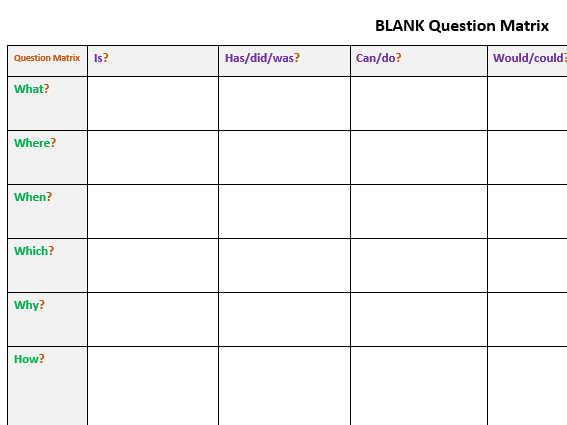 Blank Question Matrix