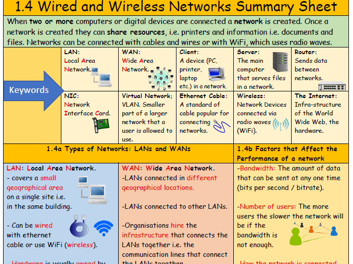 1.4 Wired and Wireless Networks - Summary Sheet  / Knowledge Organiser  (with quick fire questions)