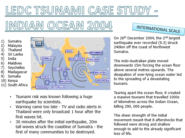 A LEVEL GEOGRAPHY TSUNAMI CASE STUDIES