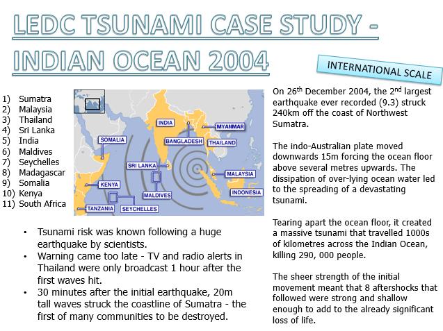 gcse geography maldives case study