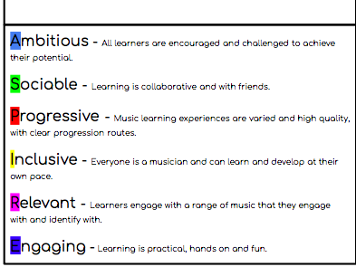 ASPIRE  MUSIC CURRICULUM - KS3 Y7 - Term 1 Singing/Elements Workbook and Accompanying Slides