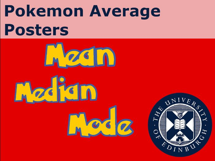 Pokemon Average Posters