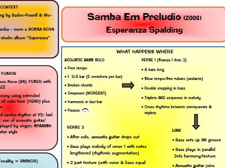 Samba Em Preludio - Esperanza Spalding Revision MAT