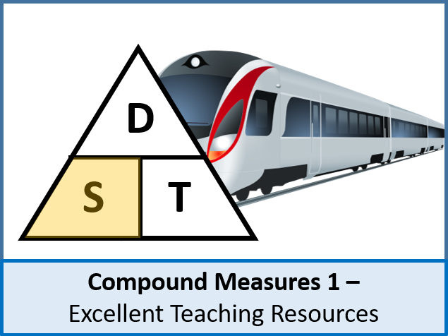 Geometry: Compound Measures 1 - Speed, Distance and Time (+ worksheet)