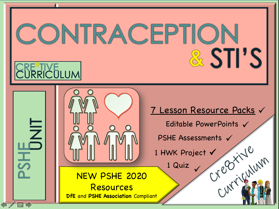 Contraception and STI's PSHE UNIT