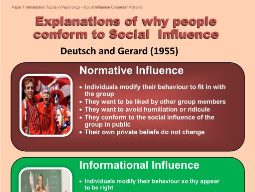 why we conform to groups Impression management: we behave well when we are being watched informational social influence: when we don't know what to do, we copy others just-world phenomenon: good and bad will be rewarded and punished normative social influence: basic group need forces us to conform placebo effect: we believe and.