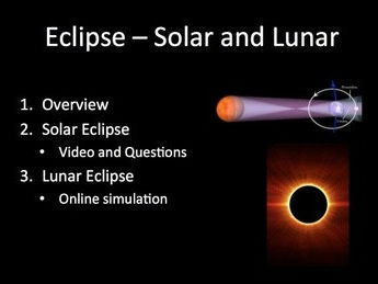 Eclipse - Solar and Lunar PowerPoint Lesson, Notes and Activity Package