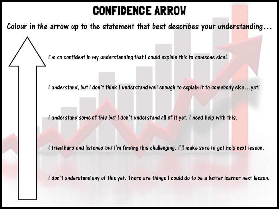 Confidence arrow