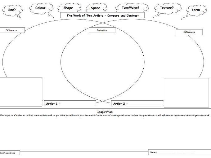 venn diagram - compare and contrast 2 artists