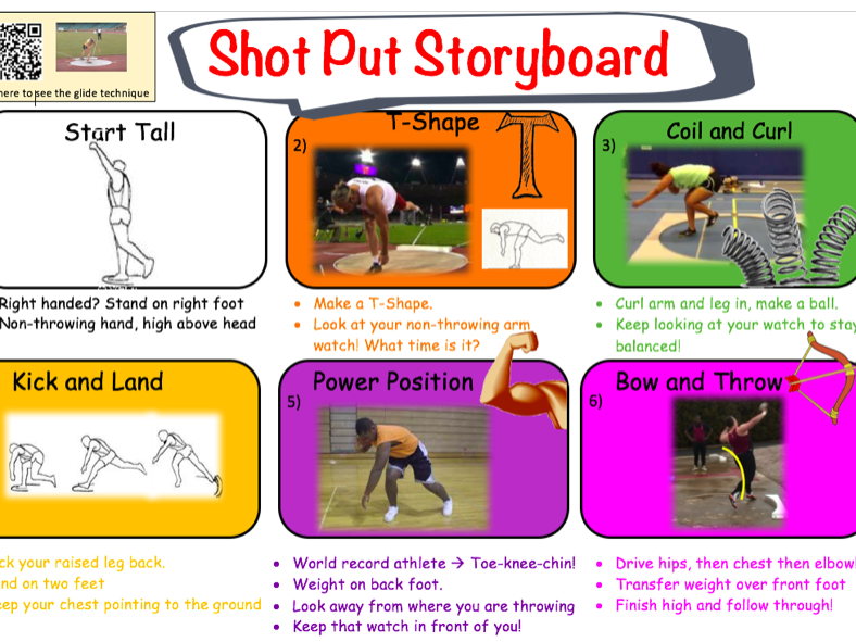 Shot Put Resource Card