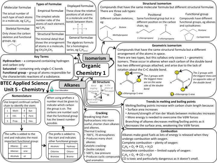 NQF BTEC Applied Science level 3 - Unit 5 Chemistry Learning Aim A2 Mind map part 1
