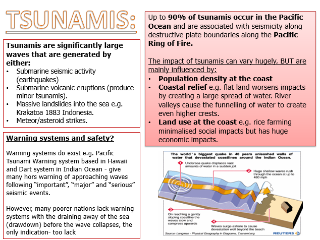 A LEVEL GEOGRAPHY FORMATION OF TSUNAMI