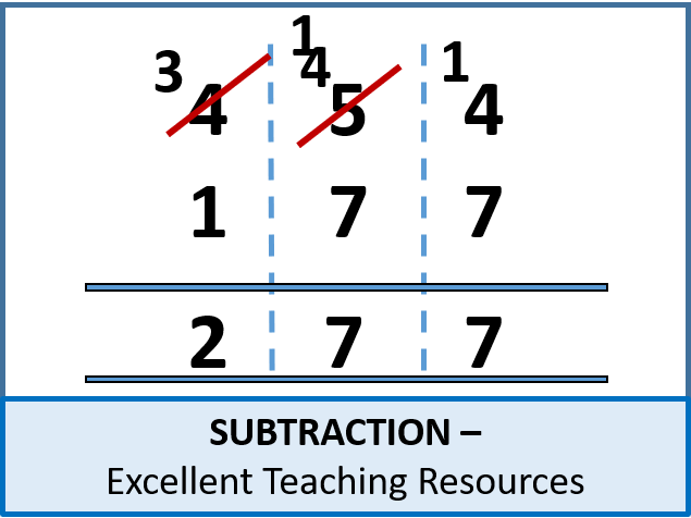Number: Subtraction / subtracting (+ lots of resources)
