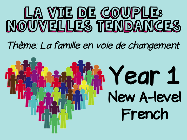 {NEW French A-level} Year 1 - La famille en voie de changement
