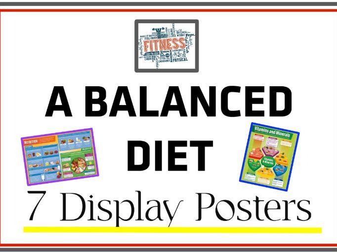 7 PE Display Board Posters: A Balanced Diet