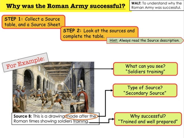 Romans Why was the Roman army successful?
