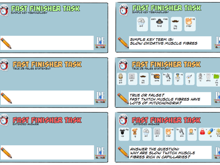 Fast Finisher Task Cards | PE4Learning