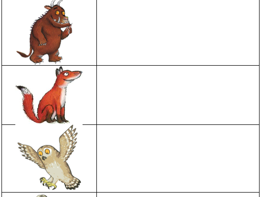 EYFS/Reception Gruffalo names and sounds