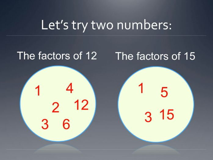 Maths KS2: The language of numbers: factors, multiples, factor pairs, common factors, prime factors
