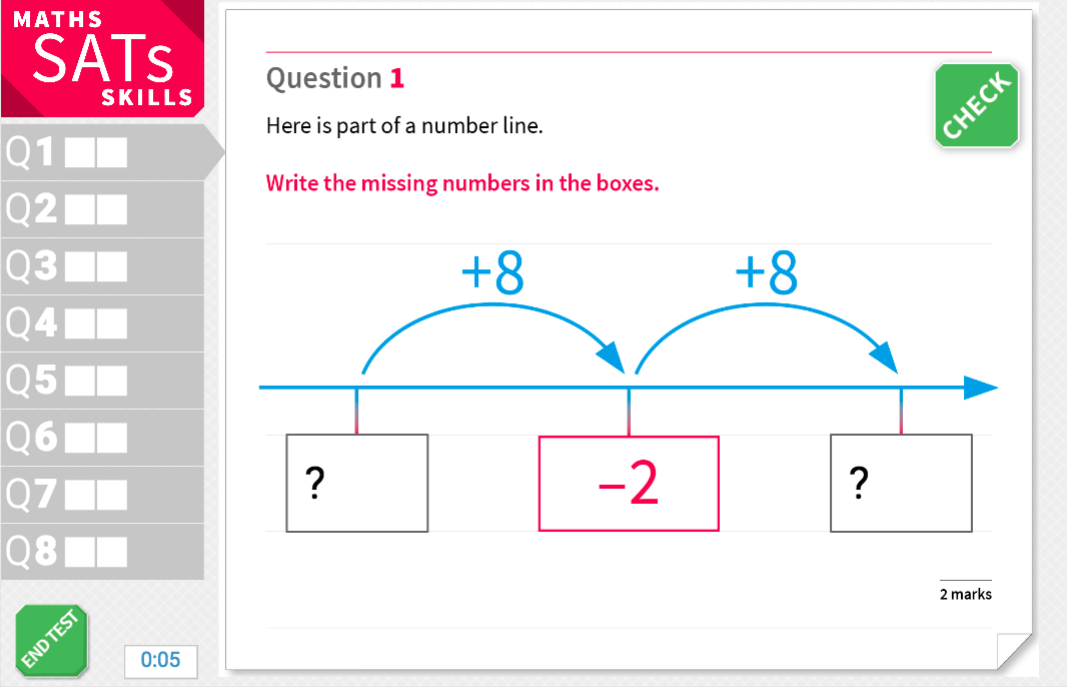 Counting with positive and negative numbers - KS2 Maths Sats Reasoning - Interactive Exercises