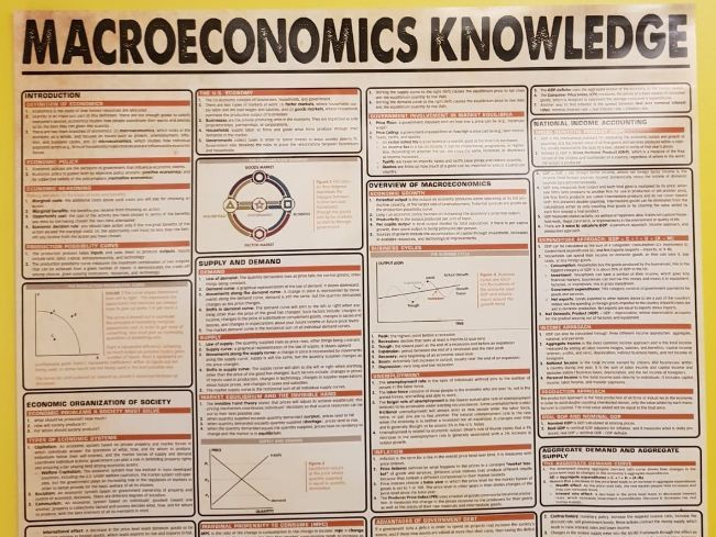 Economics and Business revision videos - AQA A-level topics in under 15 minutes each.