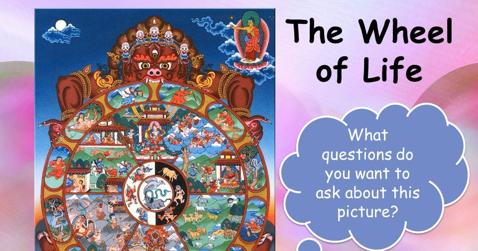 Wheel of Life - KS3 Buddhism
