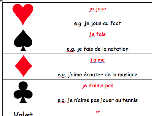 French Sports and Activities : Speaking Activity