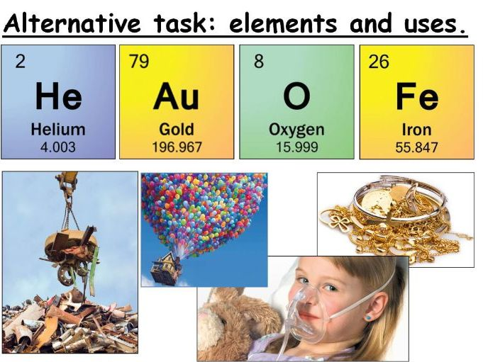 Elements and their Uses Year 7 Lesson PowerPoint (KS3 7Hb) Atoms, Elements and Molecules topic