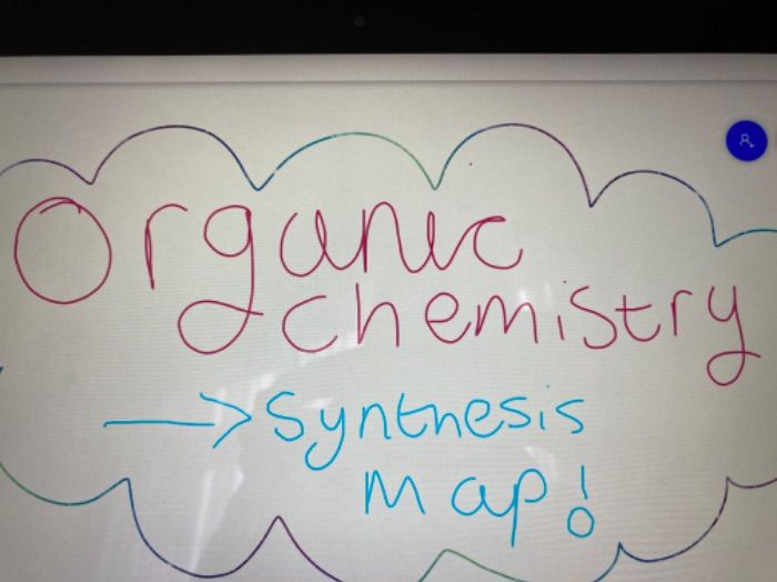 ORGANIC SYNTHESIS ALEVEL CHEMISTRY BEST MAP!!