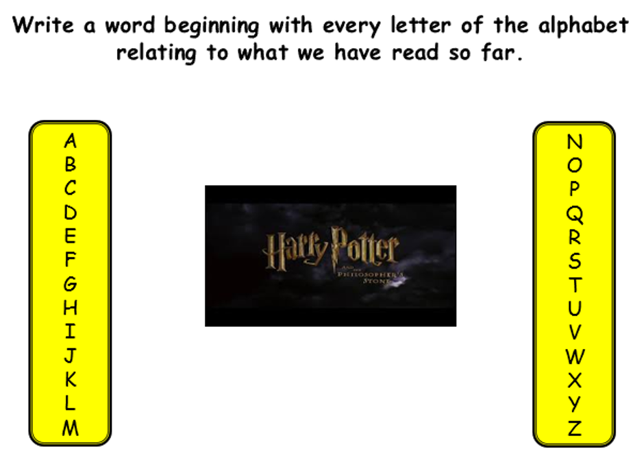 Harry Potter Yr.7 Full Unit PowerPoint