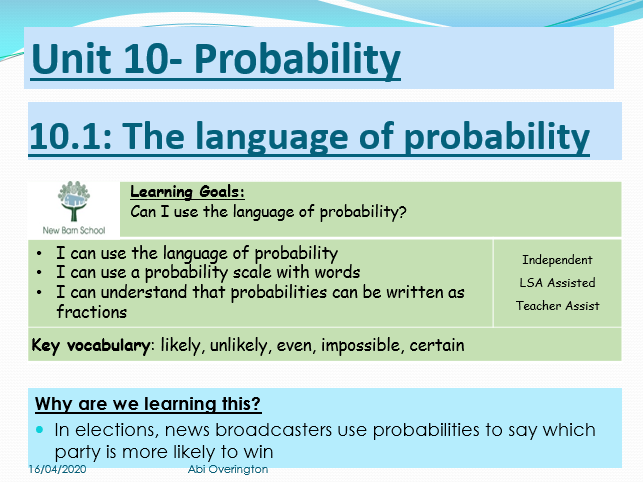KS3 Maths Progress Lesson- Fractions and percentages and probability