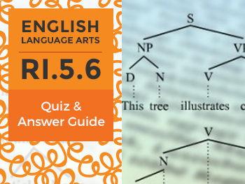 RI.5.6 - Quiz and Answer Guide