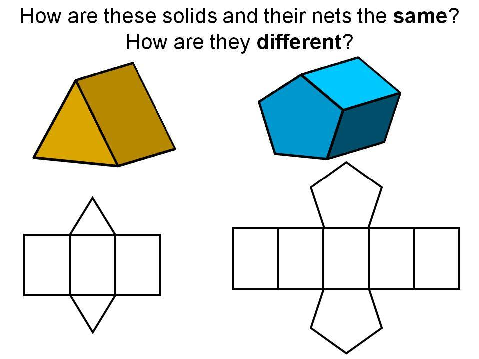Nets of 3D solids
