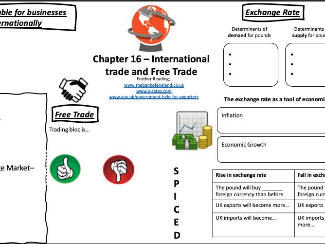 International trade and free trade - mindmap/knowledge organiser