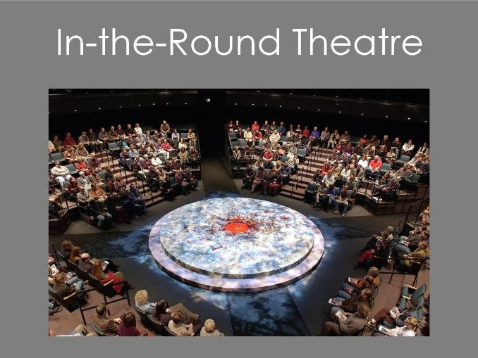 In-the-round Theatre - Design and Configuration